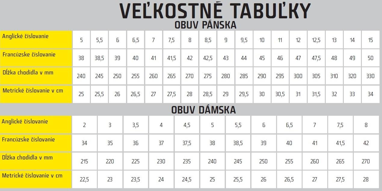 Tabulka velikost dtsk obuvi Lotto